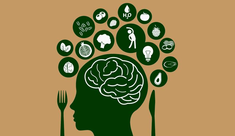 Brain+Health