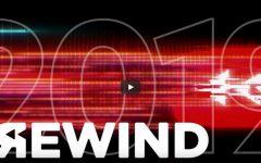 YouTube Rewind 2019 was Terrible…again